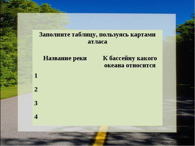 Заполните таблицу, пользуясь картами атласа Название рекиК бассейну какого...