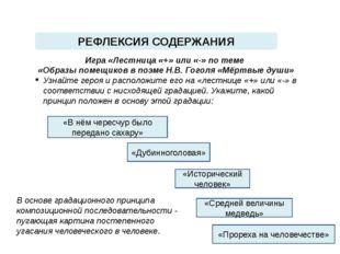 РЕФЛЕКСИЯ СОДЕРЖАНИЯ Игра «Лестница «+» или «-» по теме «Образы помещиков в п