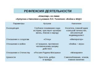 РЕФЛЕКСИЯ ДЕЯТЕЛЬНОСТИ «Кластер» по теме «Кутузов и Наполеон в романе Л.Н. То