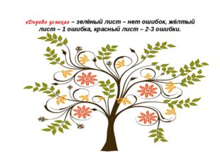 «Дерево успеха» – зелёный лист – нет ошибок, жёлтый лист – 1 ошибка, красный