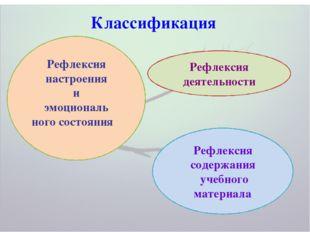 Классификация Рефлексия настроения и эмоциональ ного состояния Рефлексия дея