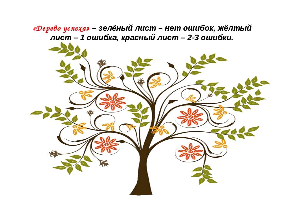 «Дерево успеха» – зелёный лист – нет ошибок, жёлтый лист – 1 ошибка, красный...