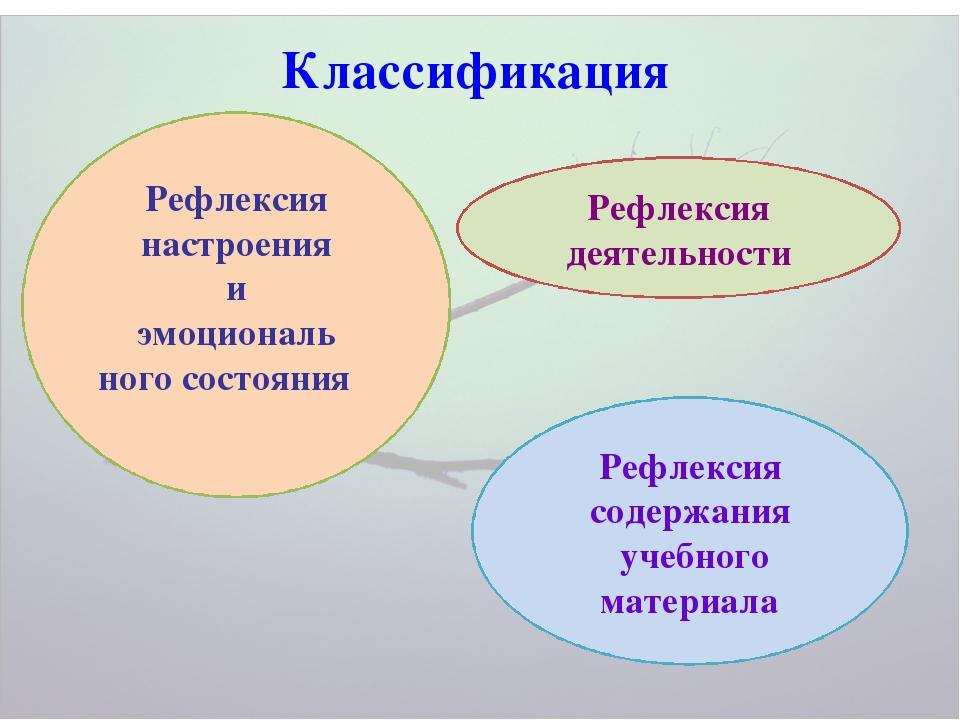 Классификация Рефлексия настроения и эмоциональ ного состояния Рефлексия дея...