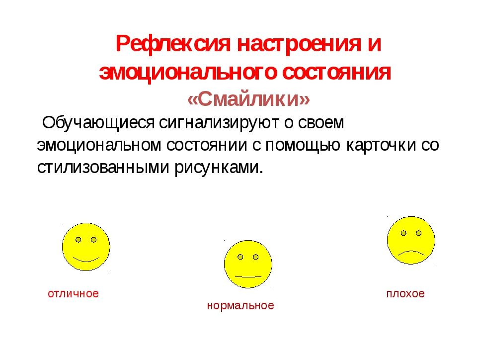 Рефлексия настроения и эмоционального состояния «Смайлики» Обучающиеся сигнал...