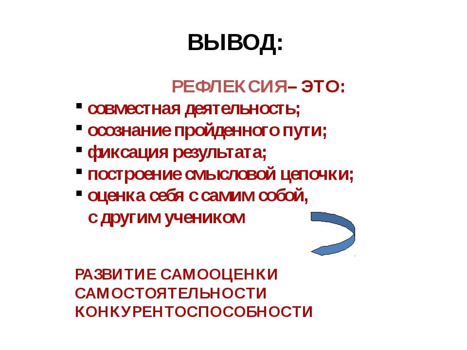 ВЫВОД: РЕФЛЕКСИЯ– ЭТО: совместная деятельность; осознание пройденного пути; ф...