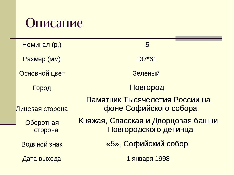 Описание Номинал (р.)5 Размер (мм)137*61 Основной цветЗеленый ГородНов...
