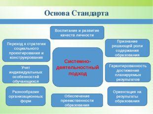 Основа Стандарта Системно-деятельностный подход Переход к стратегии социально