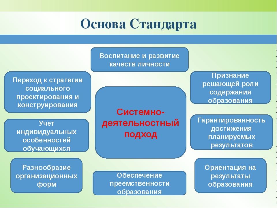 Основа Стандарта Системно-деятельностный подход Переход к стратегии социально...