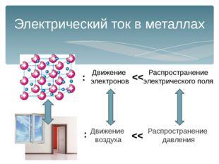 Электрический ток в металлах Движение электронов Распространение электрическо