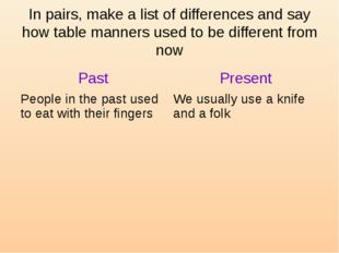 In pairs, make a list of differences and say how table manners used to be dif