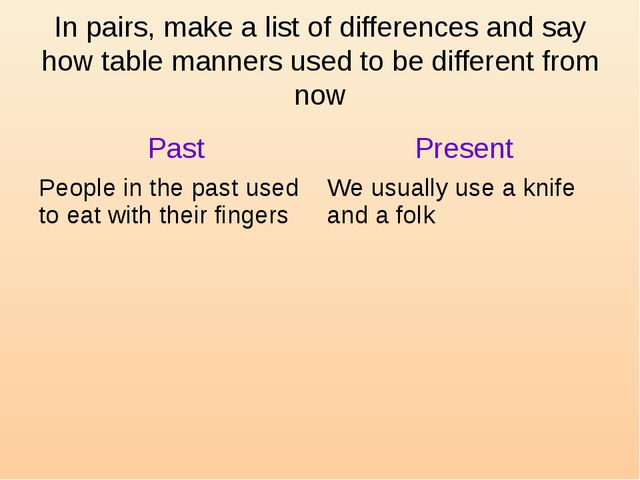In pairs, make a list of differences and say how table manners used to be dif...