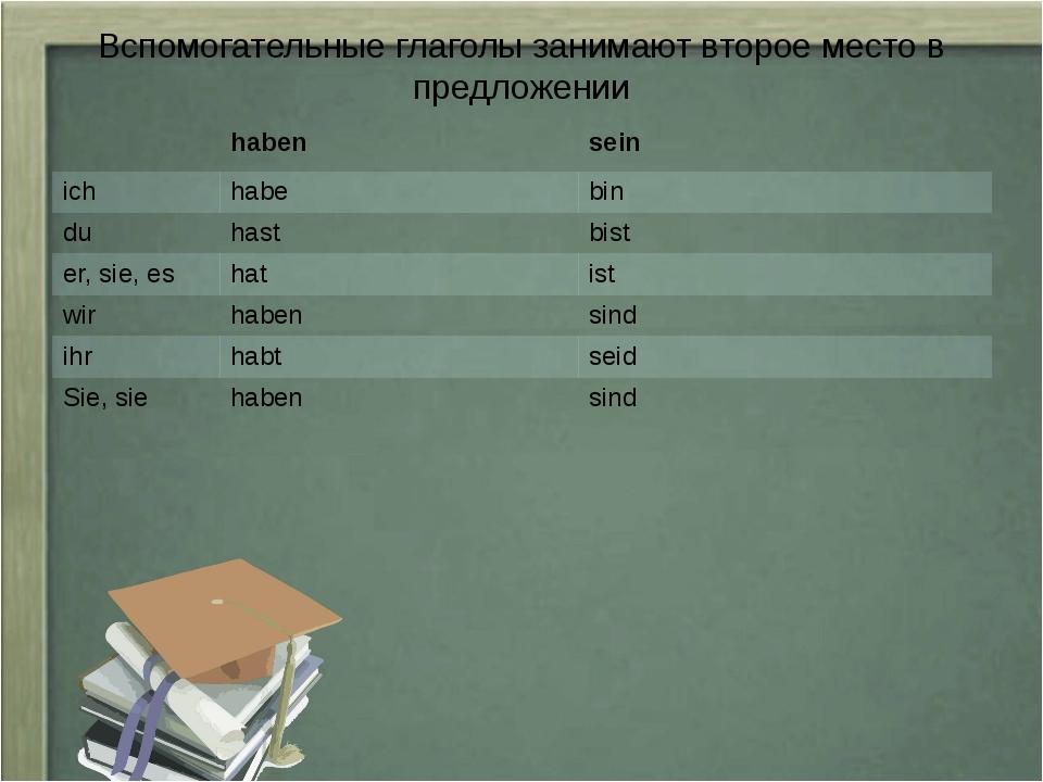 Вспомогательные глаголы занимают второе место в предложении haben sein ich ha...