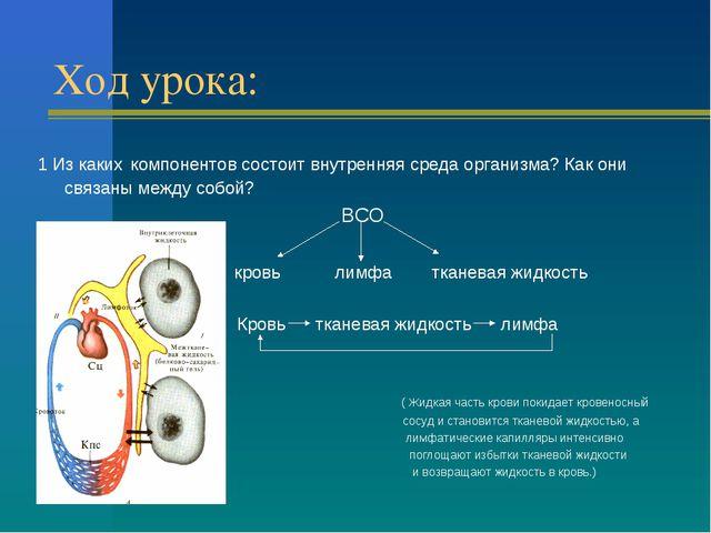 Ход урока: 1 Из каких компонентов состоит внутренняя среда организма? Как они...