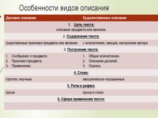 Особенности видов описания Деловое описание Художественное описание Цель текс