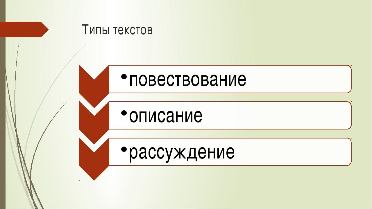 Типы текстов