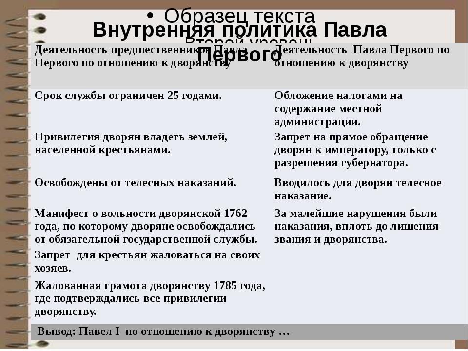 Внутренняя политика Павла Первого Деятельность предшественников Павла Первог...