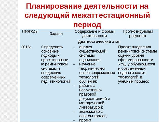 Планирование деятельности на следующий межаттестационный период Периоды Задач...