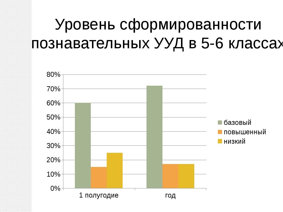 Уровень сформированности познавательных УУД в 5-6 классах