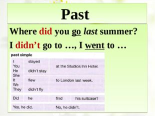Past Where did you go last summer? I didn't go to …, I went to …