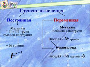Степень окисления Постоянная Переменная Металлы I, II и III групп главной под