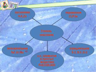 Степень окисления переменная Cl,P,Se отрицательная S-2 ,N-3 ,O-2 положительна