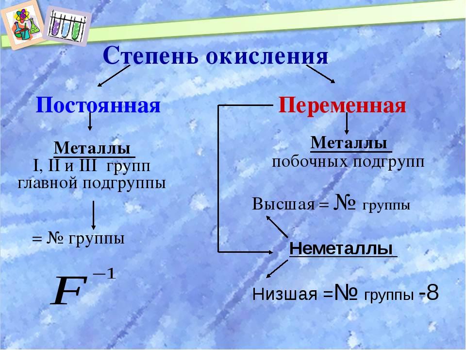 Степень окисления Постоянная Переменная Металлы I, II и III групп главной под...