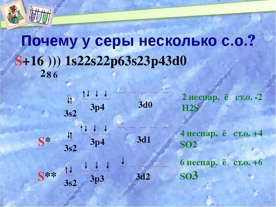Почему у серы несколько с.о.? S+16 ))) 1s22s22p63s23p43d0 2 8 6 S* S** 2 несп...