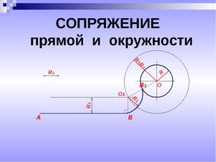 A B R1 R O R1 O1 B1 R+R1 R1 СОПРЯЖЕНИЕ прямой и окружности