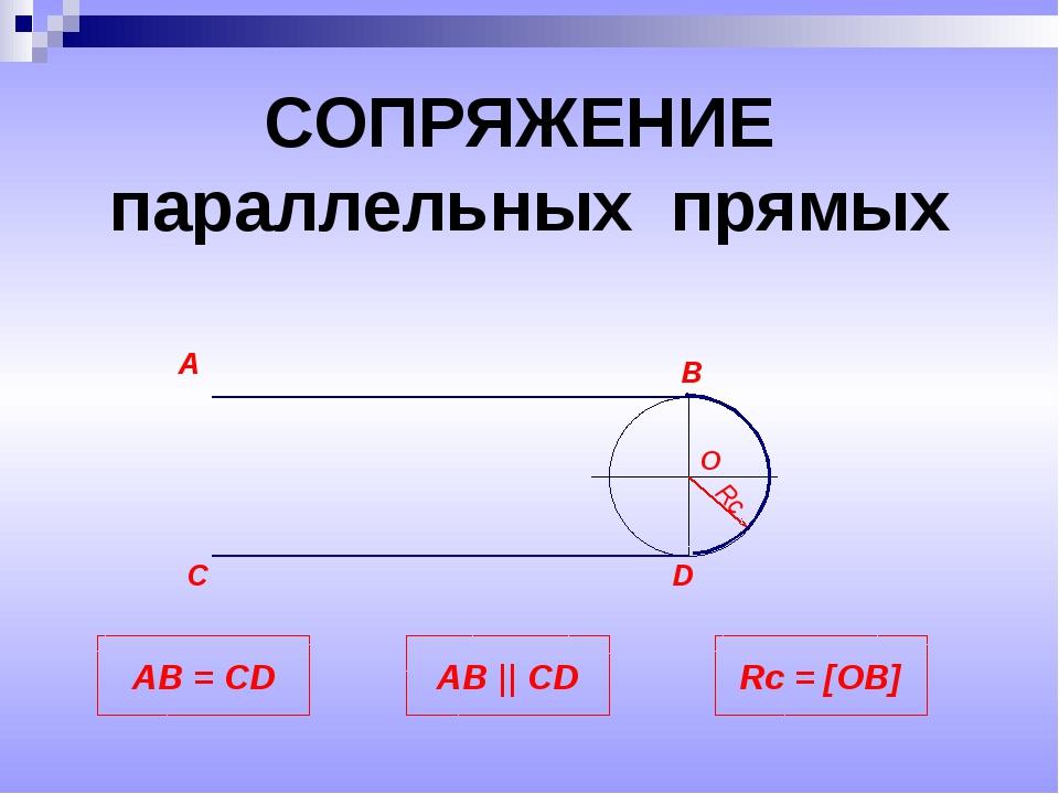 A B C D O Rc AB = CD AB    CD Rc = [OB] СОПРЯЖЕНИЕ параллельных прямых