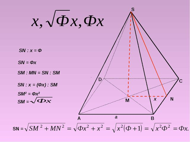 М N A B C D S x a SN : x = Ф SN = Фх SM : MN = SN : SM SN : x = (Фх) : SM SM2...