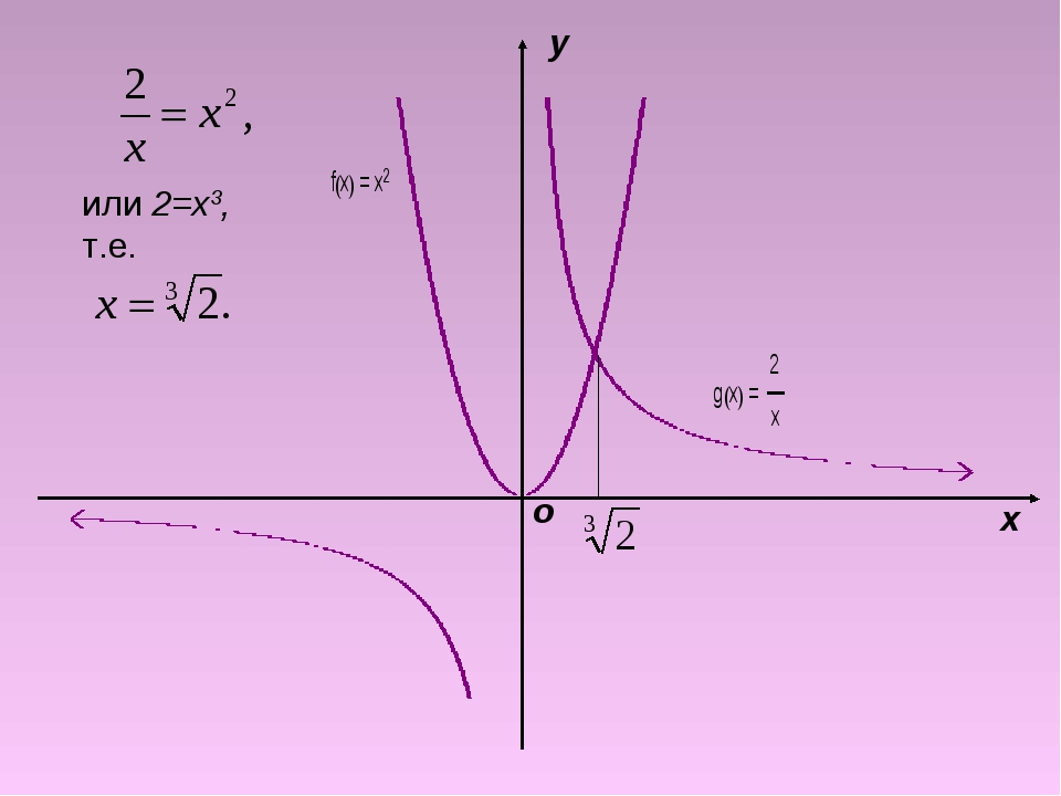 у х о или 2=х3, т.е.