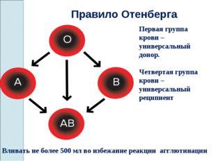 Правило Отенберга Первая группа крови – универсальный донор. Четвертая групп