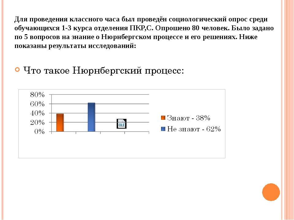 Для проведения классного часа был проведён социологический опрос среди обучаю...