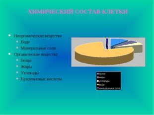 ХИМИЧЕСКИЙ СОСТАВ КЛЕТКИ Неорганические вещества Вода Минеральные соли Орган