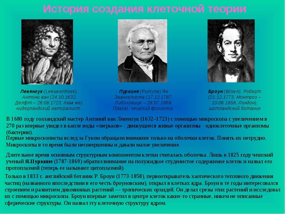 История создания клеточной теории Пуркине (Purkyne) Ян Эвангелиста (17.12.17...
