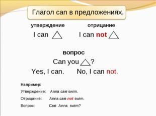 Глагол can в предложениях. Например: Утверждение: Anna can swim. Отрицание: A