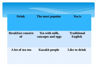 Drink The most popular Tea is Breakfast consists of Tea with milk, sausagesan