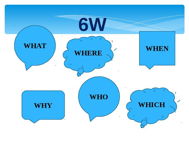 6W WHAT WHERE WHY WHEN WHO WHICH