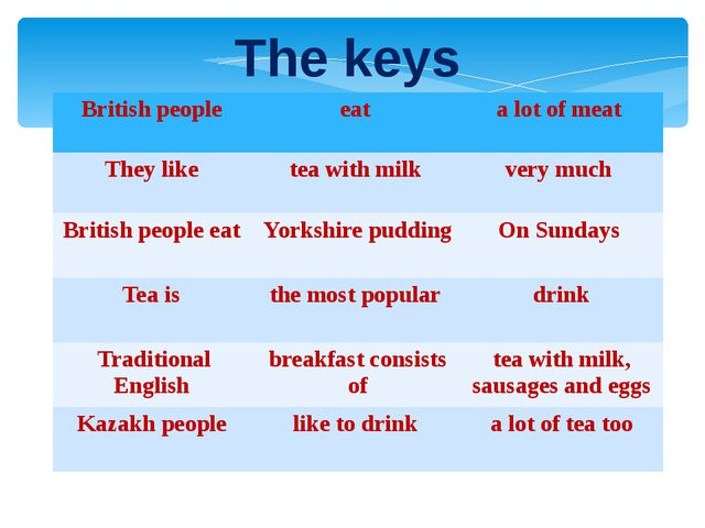 The keys British people eat a lot of meat They like tea with milk very much B...