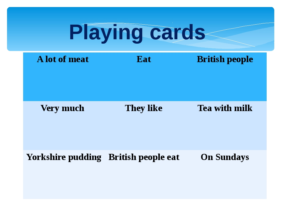 Playing cards A lot of meat Eat British people Very much They like Tea with m...