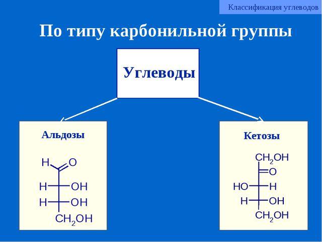 По типу карбонильной группы Углеводы Классификация углеводов Кетозы Альдозы