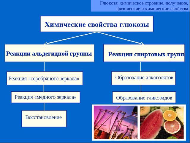 Химические свойства глюкозы Реакция «серебряного зеркала» Реакция «медного зе...