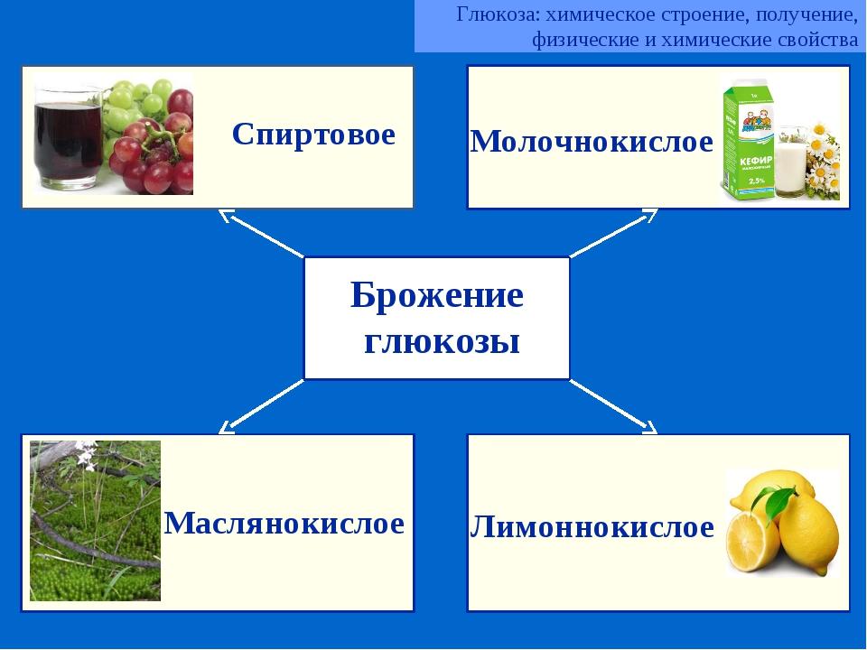 Брожение глюкозы Спиртовое Молочнокислое Маслянокислое Лимоннокислое Глюкоза:...