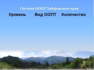 Система ООПТ Хабаровского края Уровень Вид ООПТ Количество