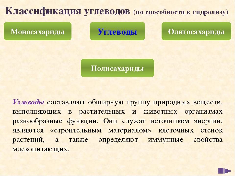 Источники информации: Габриелян О.С. , Маскаев Ф.Н., Теренин С.Ю. «Химия-10»...