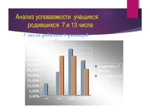 Анализ успеваемости учащихся родившихся 7 и 13 числа 7 числа родилось 9 учен