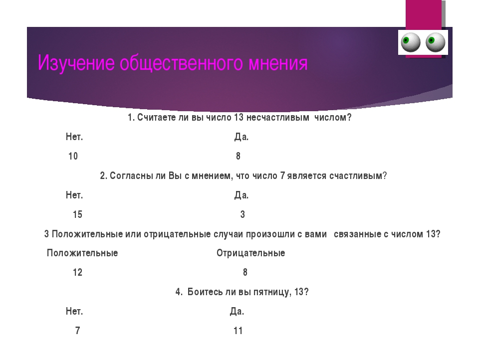 Изучение общественного мнения 1. Считаете ли вы число 13 несчастливым числом?...