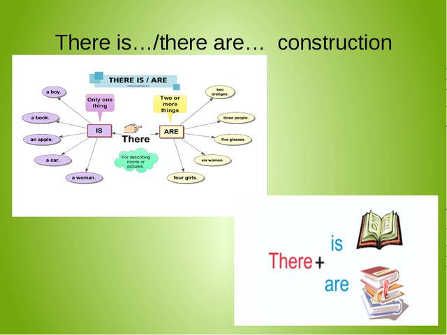 There is…/there are… construction