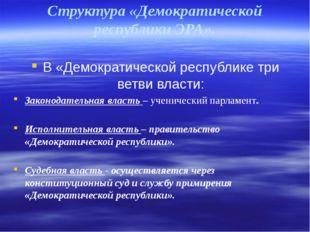Избирательная комиссия Регистрация избирательных объединений и избирателей Ве