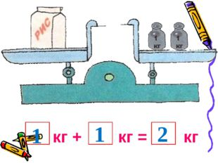 кг + кг = кг 1 1 2